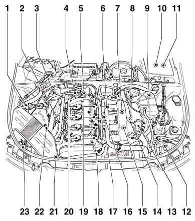 Estate Wiring Diagram further 1999 Pontiac Grand Prix Fuse Diagram Php moreover 2002 Kia Engine Diagram additionally 2002 Audi A4 Relay Location besides Audi 2 7t Engine Diagram. on fuse box audi a4 2001