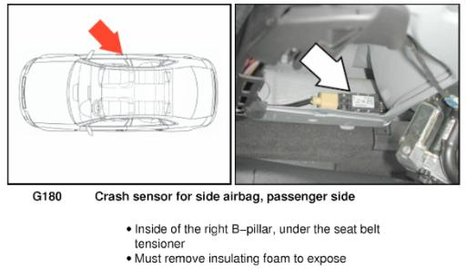 495749 Air Bag Code 01221 Crash Sensor Driver Side furthermore Sensor View in addition 101 ELECT Reverse Light Switch Replacement also Where is my iat air intake sensor moreover 1bs8e Locate Iat Sensor 2001 Chevy Suburban. on toyota maf sensor location